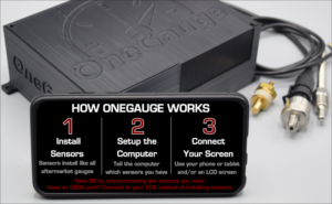 How OneGauge Works